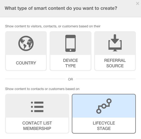 Smart-Content-Options