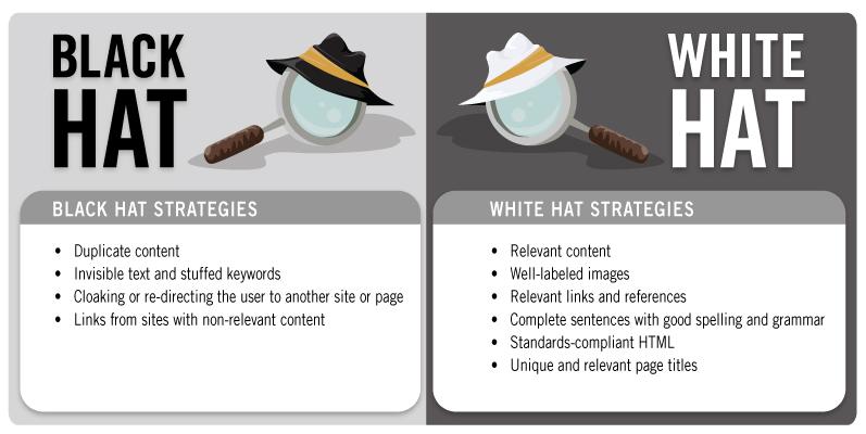 black hat e white hat tecniche di seo