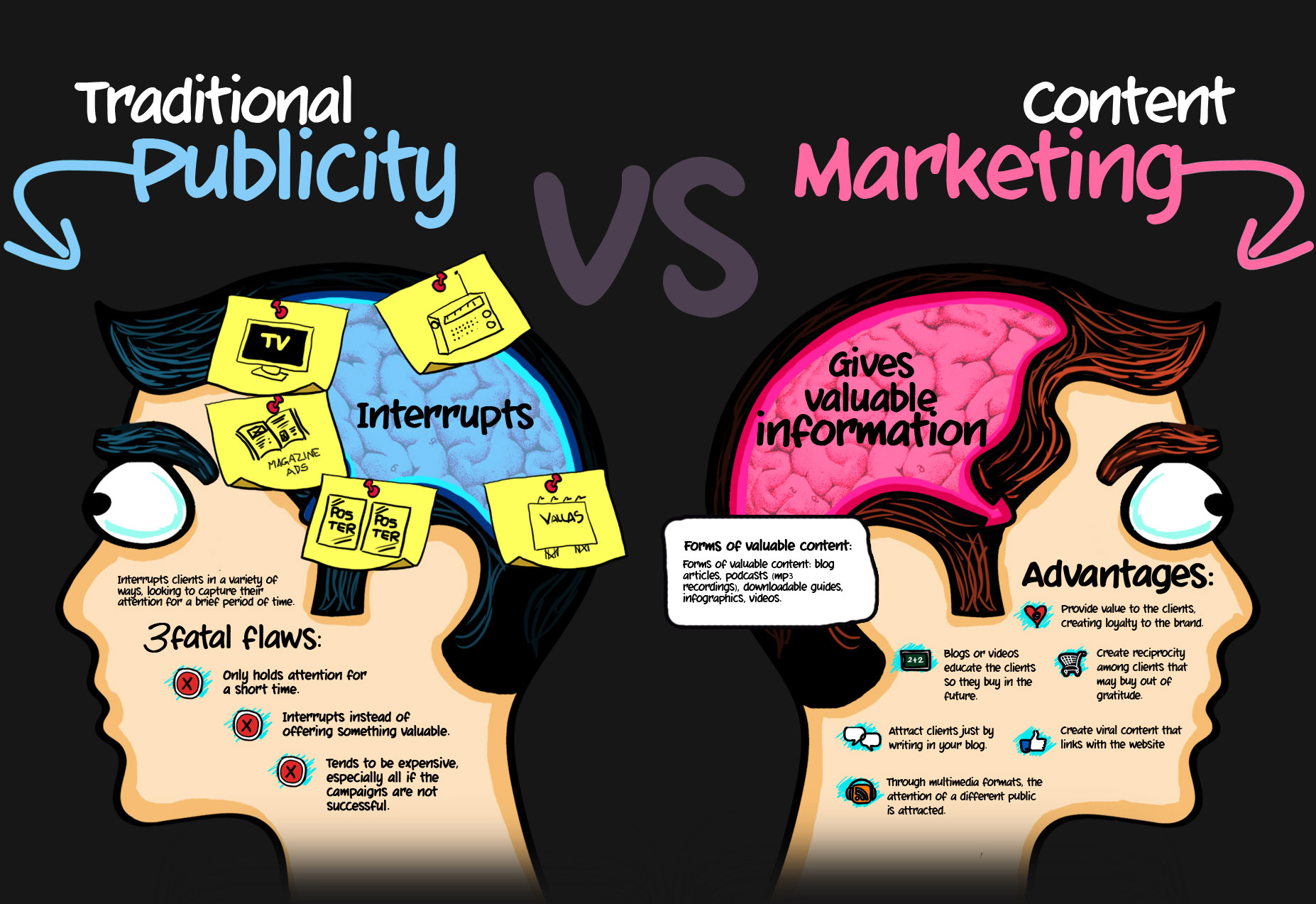 Content-Marketing 2014 trends