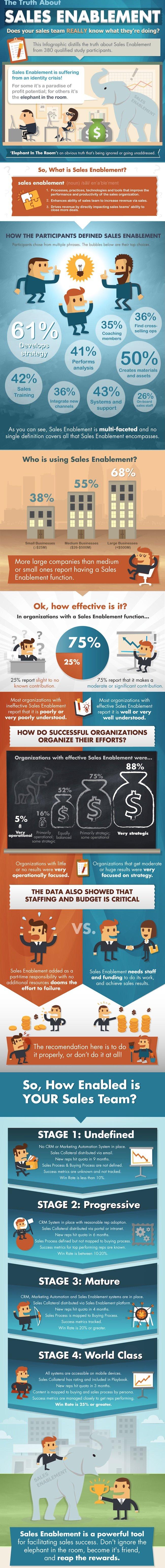 Sales-Enablement-Infografica-1.jpg