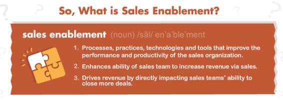 sales enablement definition.png