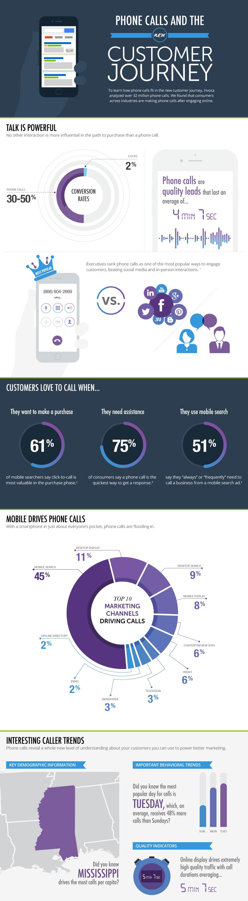 infografica-tecniche-di-vendita-inbound